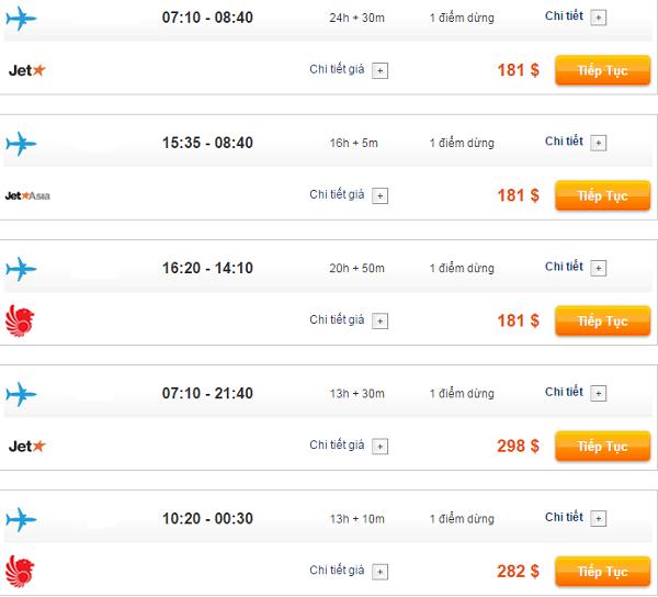 Bảng giá vé máy bay đi Perth